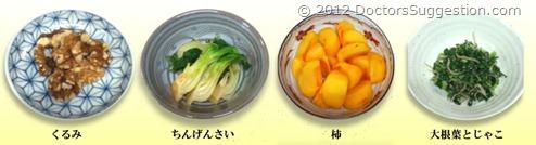 くるみ・青梗菜・柿・大根葉とじゃこ(奄美世のごはん)by DoctorsSuggestion.com